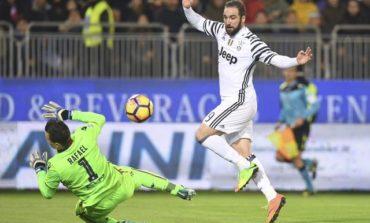 Higuain fires Juventus past Cagliari, Roma beat Crotone