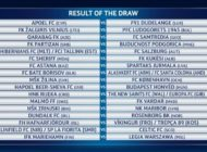 Champions League qualifying draw