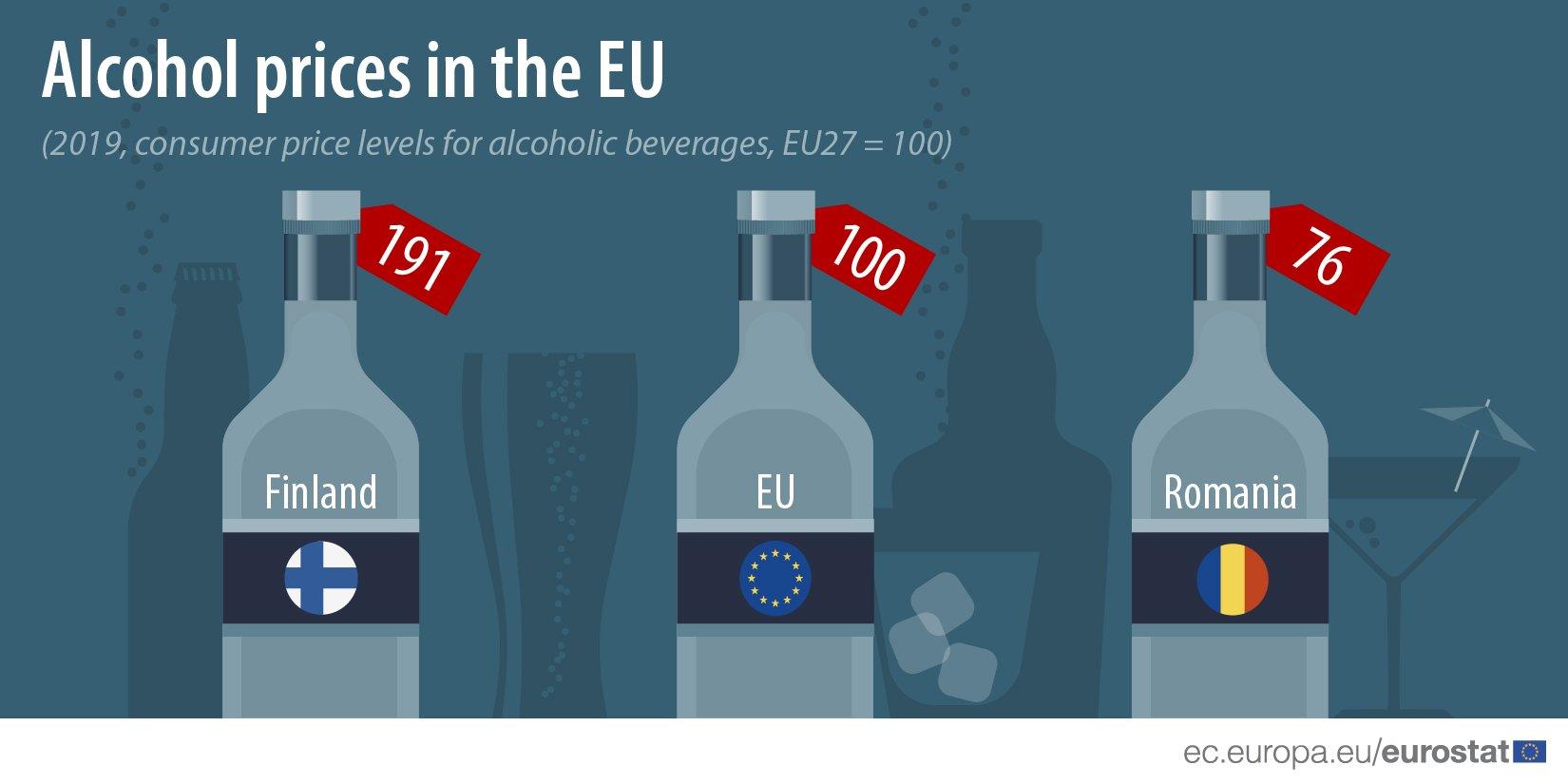 Alcohol Prices@1.5x 100
