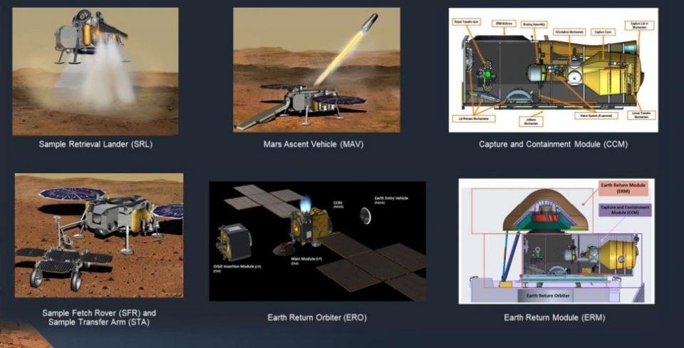 Mars Project Image 2