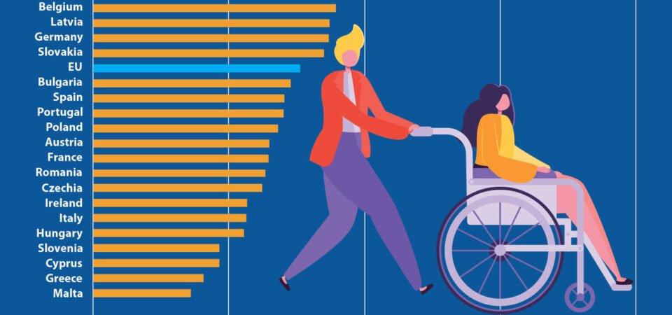 Share Of Disability Benefitsweb