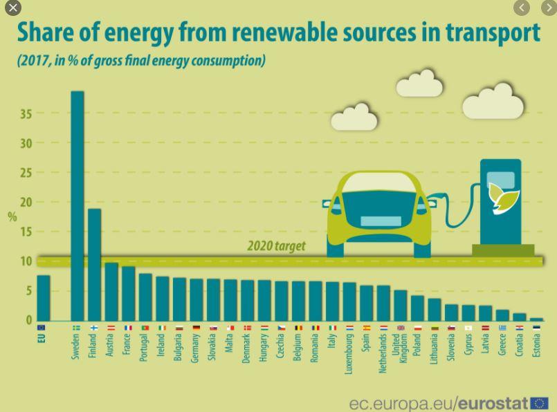 renewables transport 3